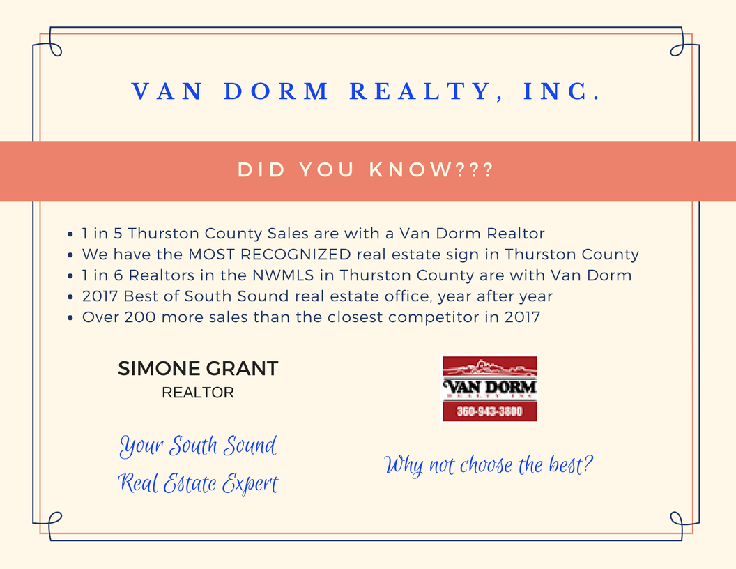 Van Dorm Realty, Inc.